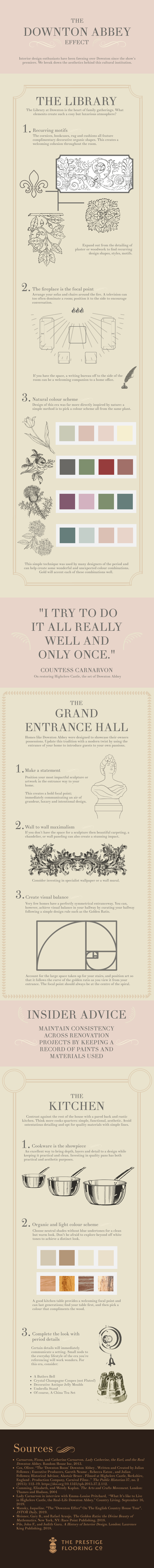 the downton abbey effect infographic prestige flooring
